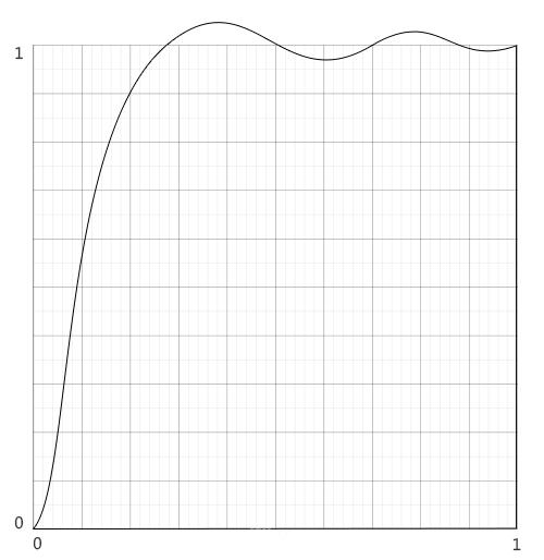 AE贝塞尔曲线制作弹性动画(9)