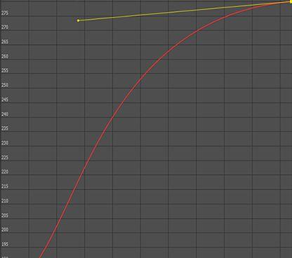 AE贝塞尔曲线制作弹性动画(4)
