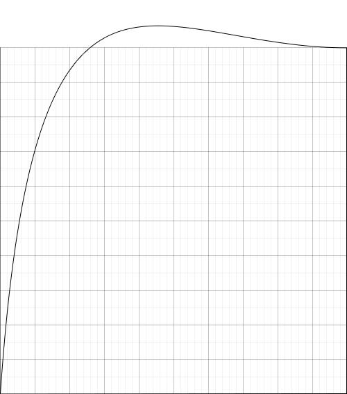 AE贝塞尔曲线制作弹性动画(6)