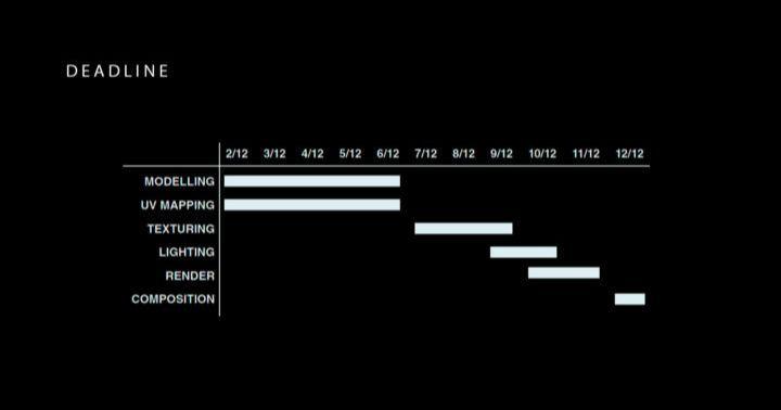 Maya设计黑色电影概念理发店犯罪现场场景(3)