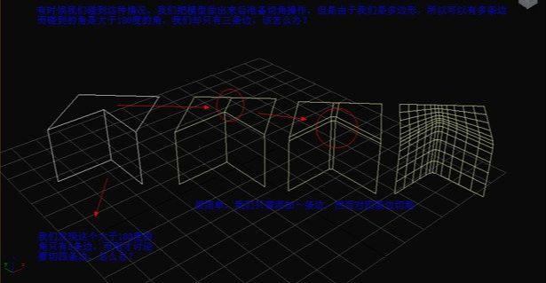 3D Max制作多边形圆建模教程(8)