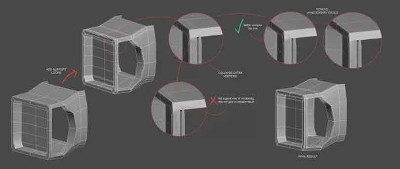 3DsMAX制作硬表面建模教程(7)
