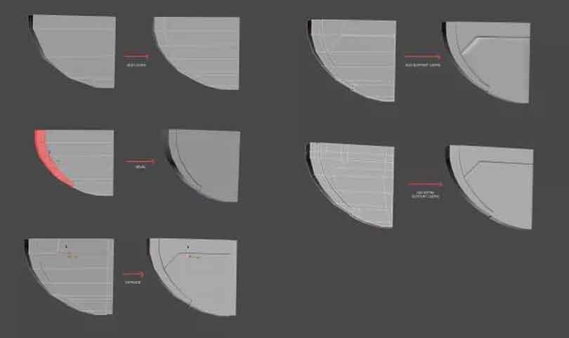 3DsMAX制作硬表面建模教程(8)