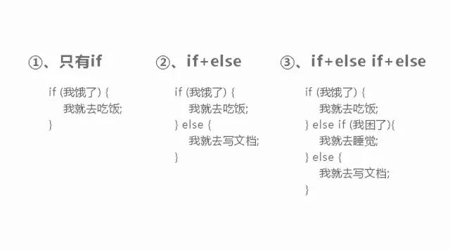 AE怎么用表达式(11)