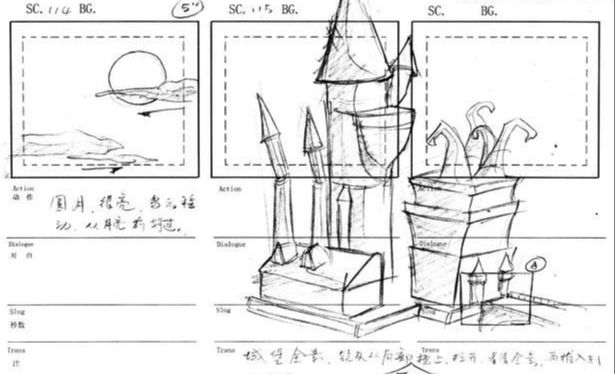3dsmax绘制童话色彩的动画片教程(3)
